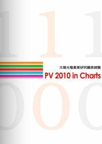 太陽光電產業研究圖表總覽