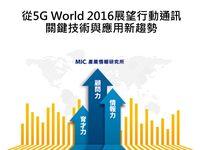 從5G World 2016展望行動通訊關鍵技術與應用新趨勢