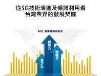從5G技術演進及頻譜利用看台灣業界的發展契機