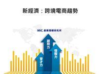 新經濟:跨境電商趨勢