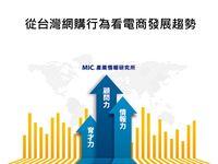 從台灣網購行為看電商發展趨勢